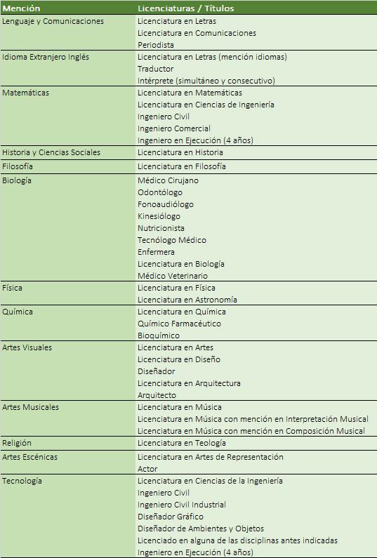 Licenciaturas 4